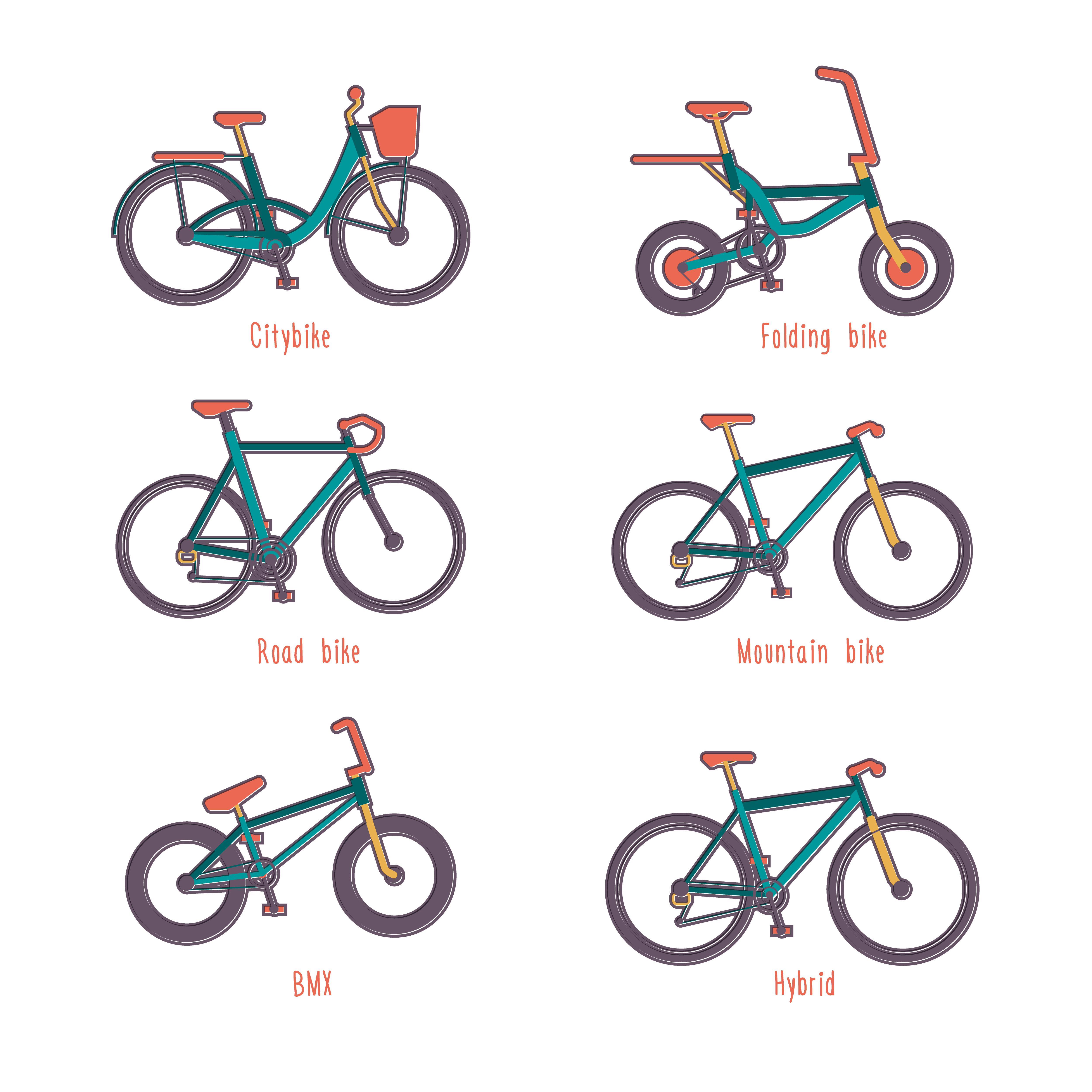 Types Of Bicycles >> Types Of Bikes The Complete List Which One Is For You